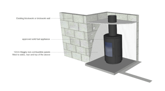 Magply Solid Fuel Appliance Alcove