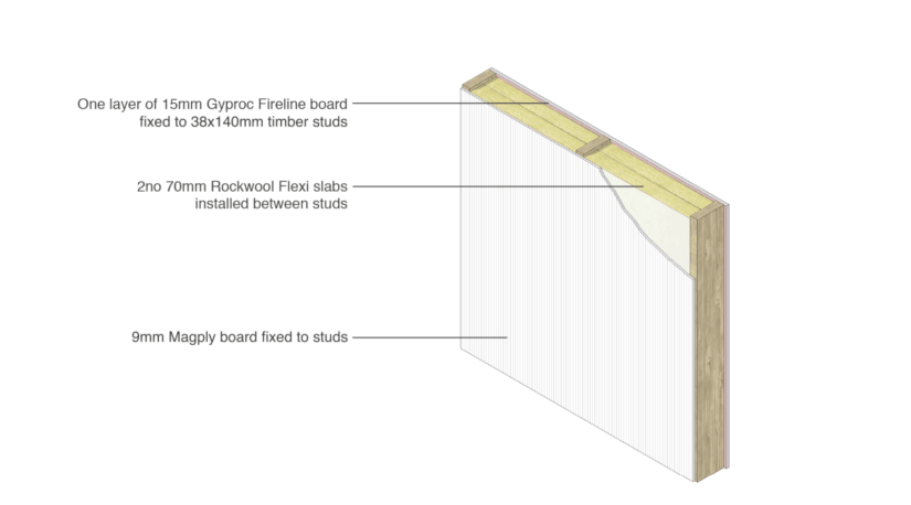 Magply Timber Frame Rockwool 3D