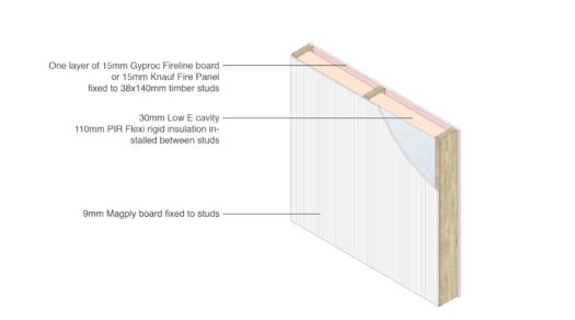 Magply Timber frame PIR 3D