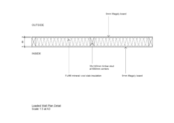 Magply loaded wall Plan