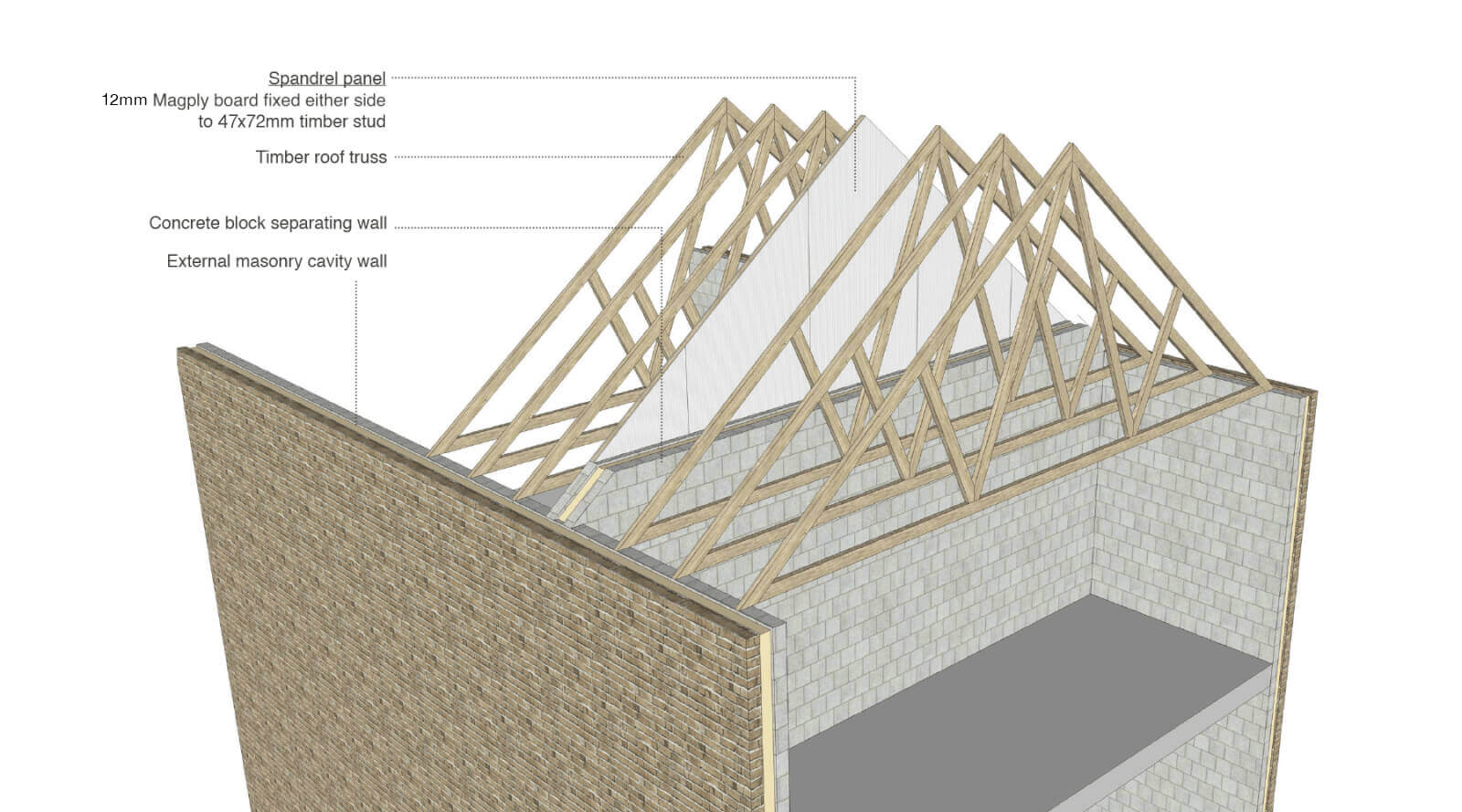 Magply For Use In Spandrel Panels