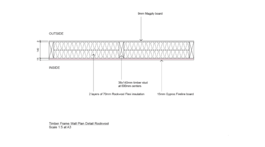 Magply timber frame wall Rock wool Plan