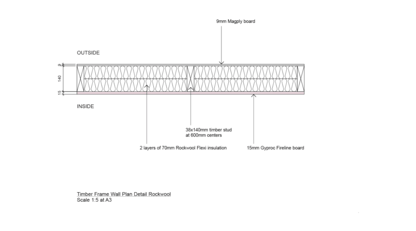 Magply timber frame wall Rock wool Plan