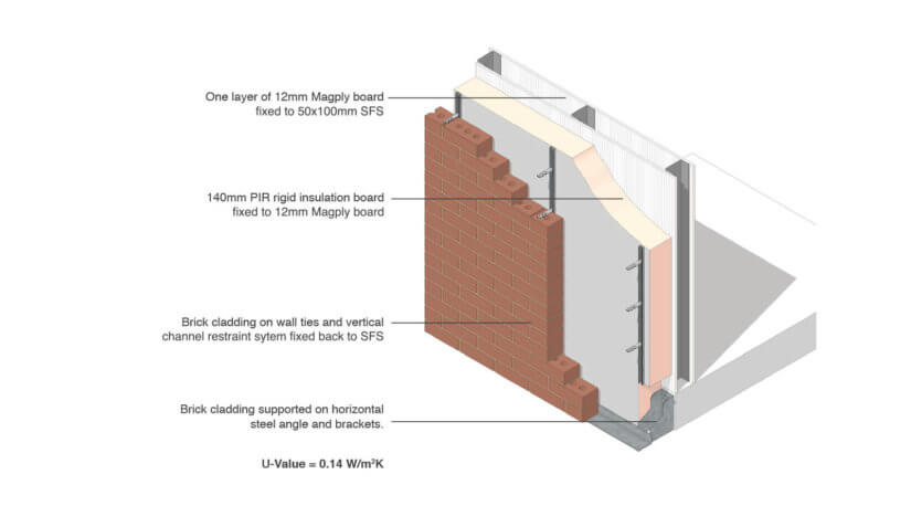Magply Brick Cladding 3D