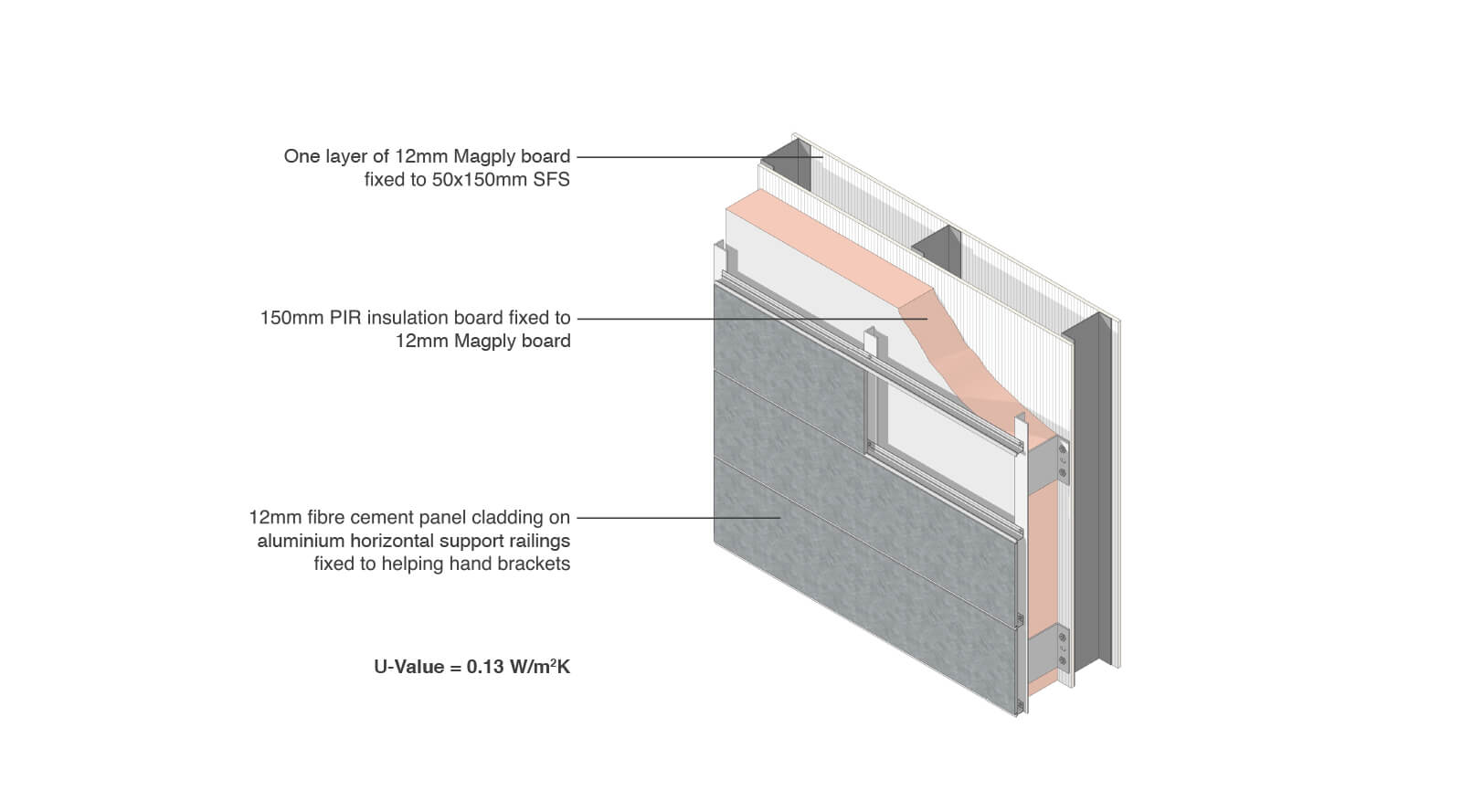 Fibre Cement Board Cladding : Magply for rainscreen cladding