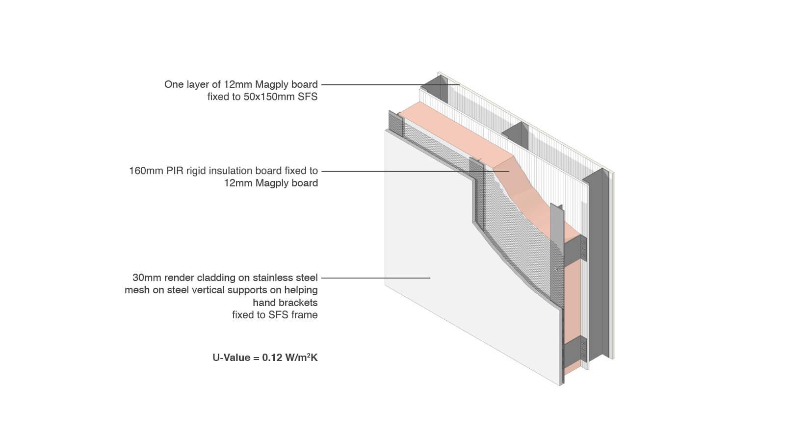 Magply Render Mesh Cladding 3D • Magply